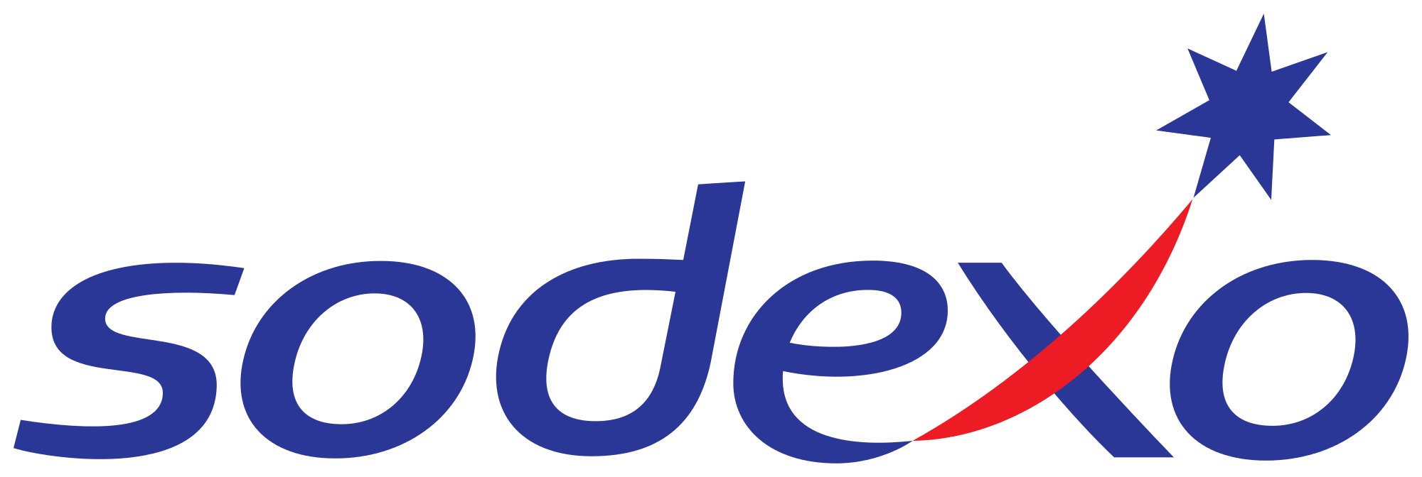 We accept Sodexo